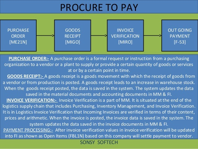 PROCURE TO PAY PURCHASE ORDER [ME21N] SONSY SOFTECH PURCHASE ORDER:- A purchase order is a formal request or instruction f...