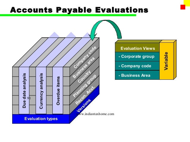 sap accounts payable interview questions and answers pdf