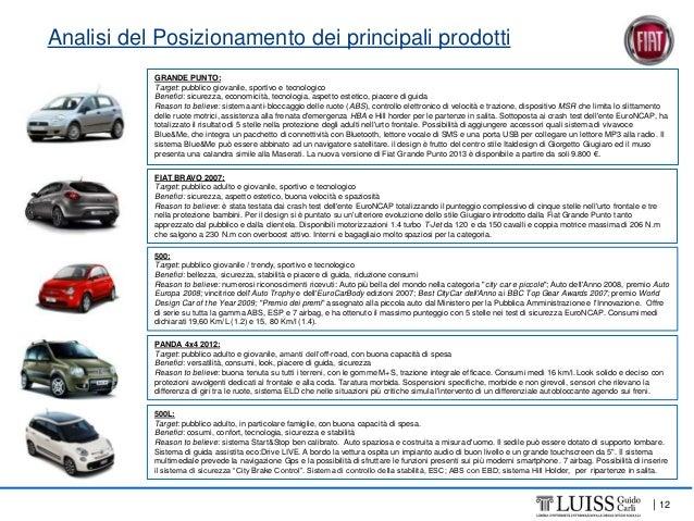 fiat swot Fiat auto poland sa is within the cluster • presence of fabryka samochodów  osobowych spółka akcyjna ( fso sa ) in the cluster.