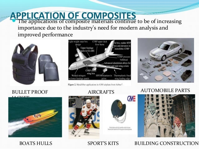 Fibre And Fabric Reinforced Composites