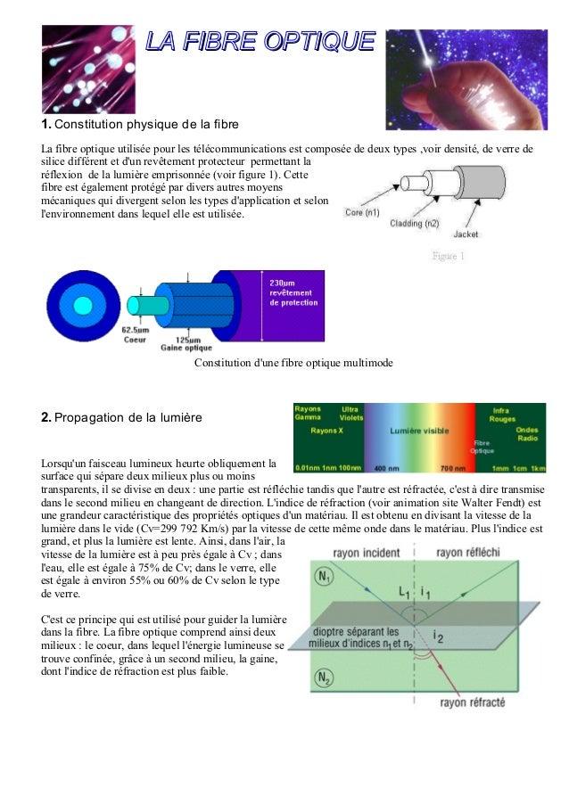 LA FIBRE OPTIQUE1. Constitution physique de la fibreLa fibre optique utilisée pour les télécommunications est composée de ...
