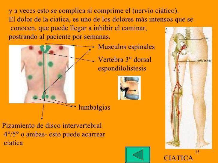 De los riñones se va el dolor en el pie por que ungüento ser curado