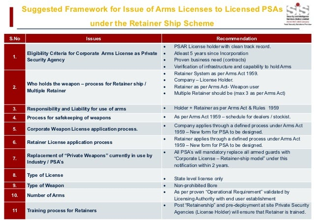 Legal issues private security