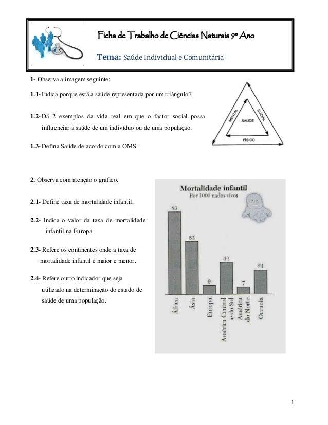 Ficha de Trabalho de Ciências Naturais 9º Ano  Tema: Saúde Individual e Comunitária 1- Observa a imagem seguinte: 1.1- Ind...