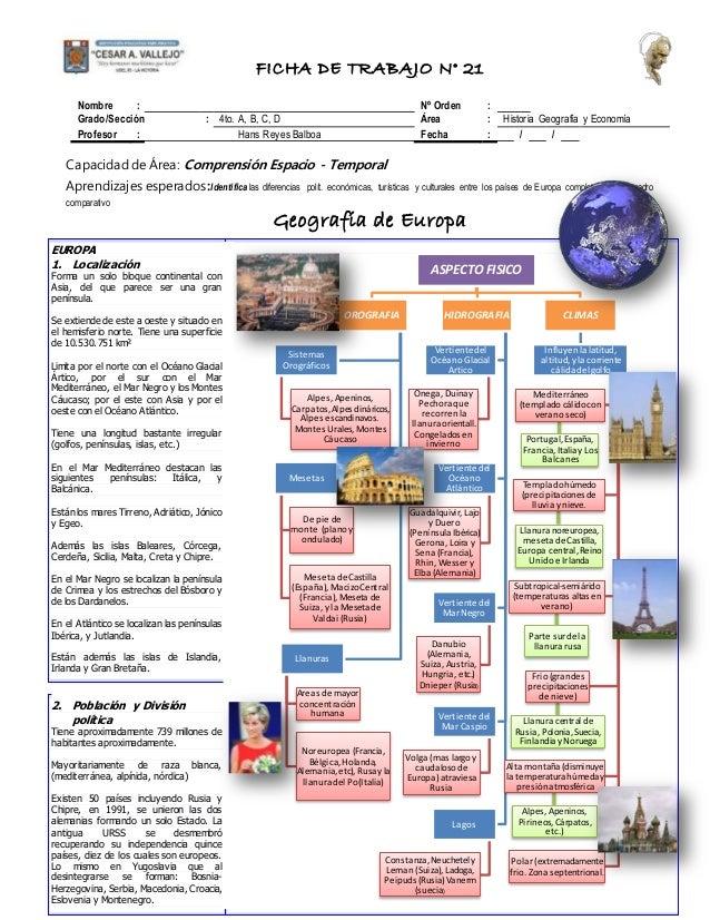 FICHA DE TRABAJO N° 21 Capacidad de Área: Comprensión Espacio - Temporal Aprendizajes esperados:Identificalas diferencias ...