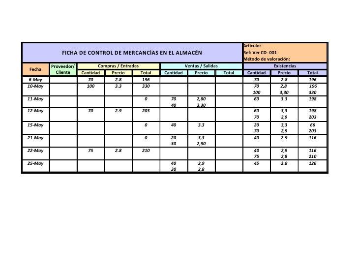 Artículo:              FICHA DE CONTROL DE MERCANCÍAS EN EL ALMACÉN                                   Ref: Ver CD- 001    ...