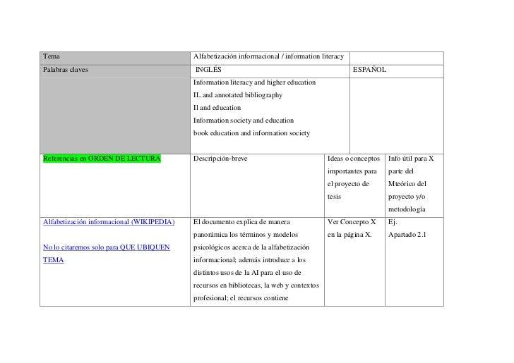 Tema                                       Alfabetización informacional / information literacyPalabras claves             ...