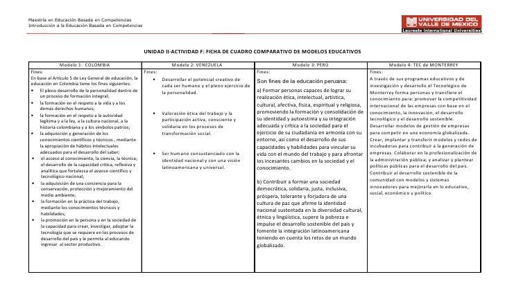 Maestría en Educación Basada en CompetenciasIntroducción a la Educación Basada en Competencias                            ...