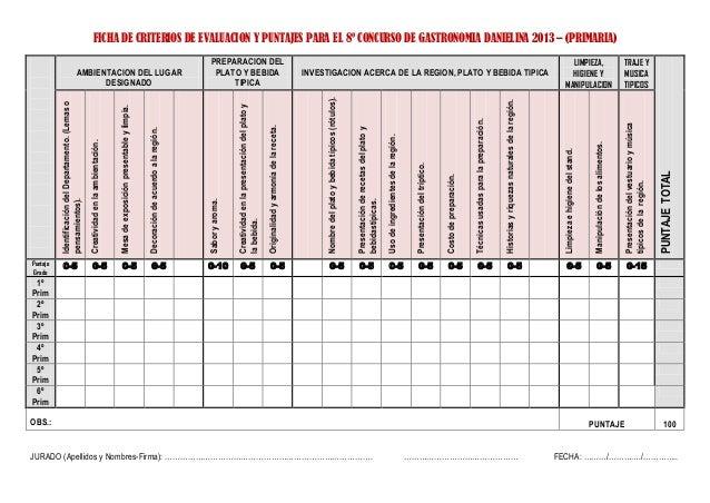 FICHA DE CRITERIOS DE EVALUACION Y PUNTAJES PARA EL 8º CONCURSO DE GASTRONOMIA DANIELINA 2013 – (PRIMARIA) AMBIENTACION DE...