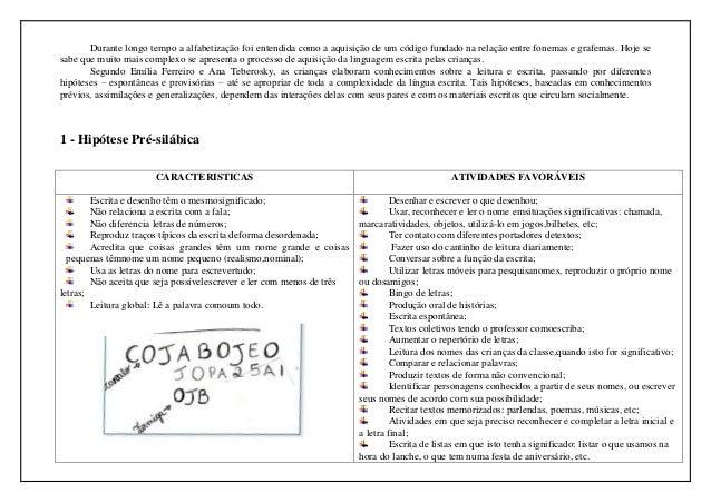 Resultado de imagem para Ficha de monitoramento dos níveis da escrita