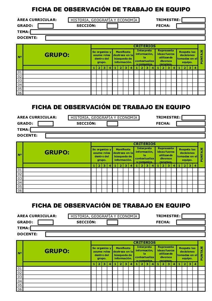 FICHA DE OBSERVACIÓN DE TRABAJO EN EQUIPOÁREA CURRICULAR:    HISTORIA, GEOGRAFÍA Y ECONOMÍA                           TRIM...