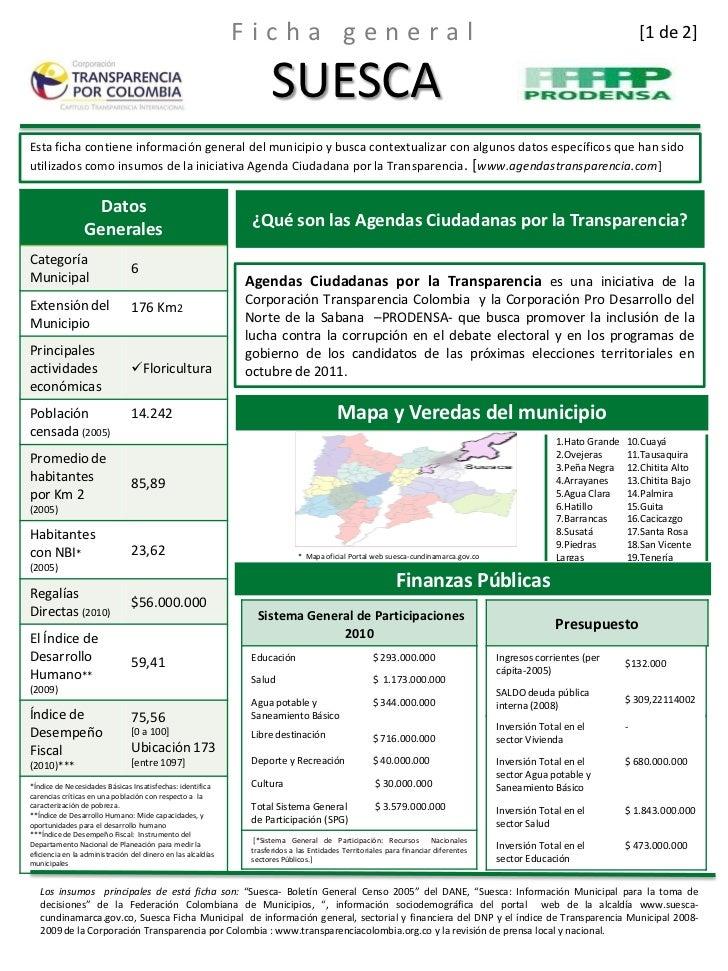 Ficha informativa Suesca - Agendas Ciudadanas por la Transparencia