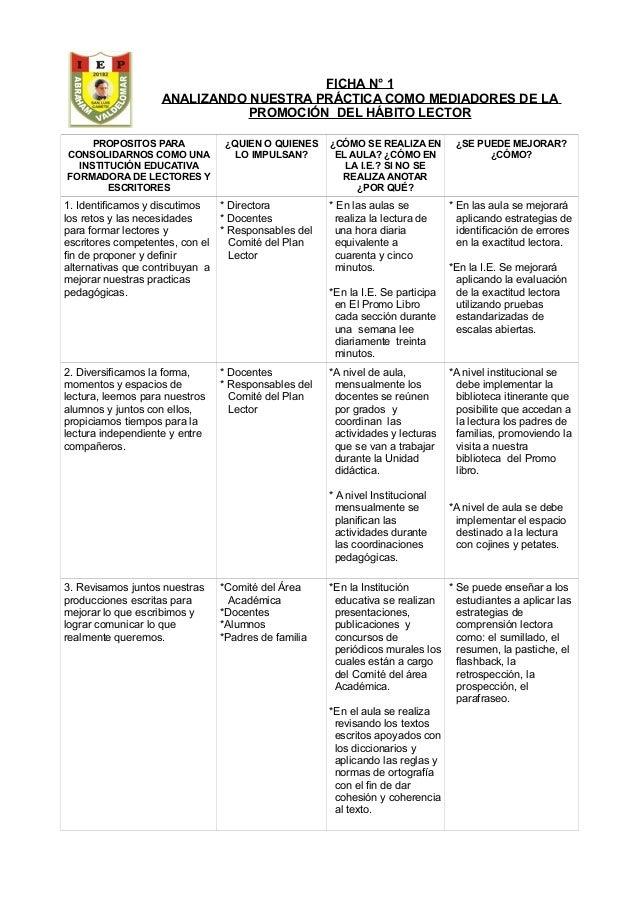 FICHA N° 1 ANALIZANDO NUESTRA PRÁCTICA COMO MEDIADORES DE LA PROMOCIÓN DEL HÁBITO LECTOR PROPOSITOS PARA CONSOLIDARNOS COM...