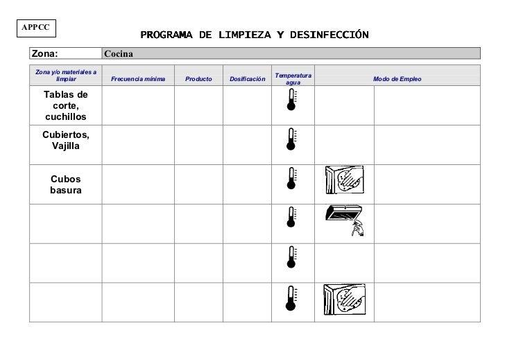 Fichas autocontrol appcc for Organizacion y limpieza del equipo de trabajo en la cocina
