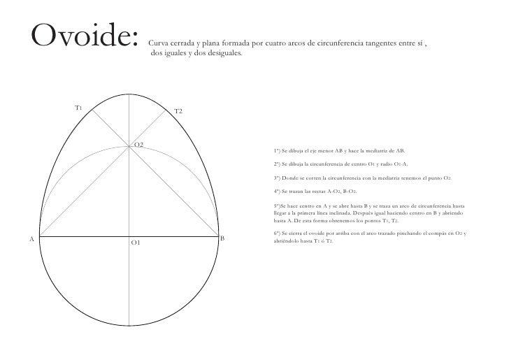 Óvalos: Ovoide:                                          Curva cerrada y plana formada porpor cuatro arcos circunferencia ...