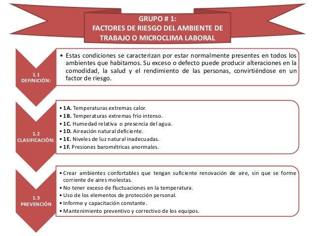 CLASIFICACIÓN DE LOS FACTORES DE RIESGOS