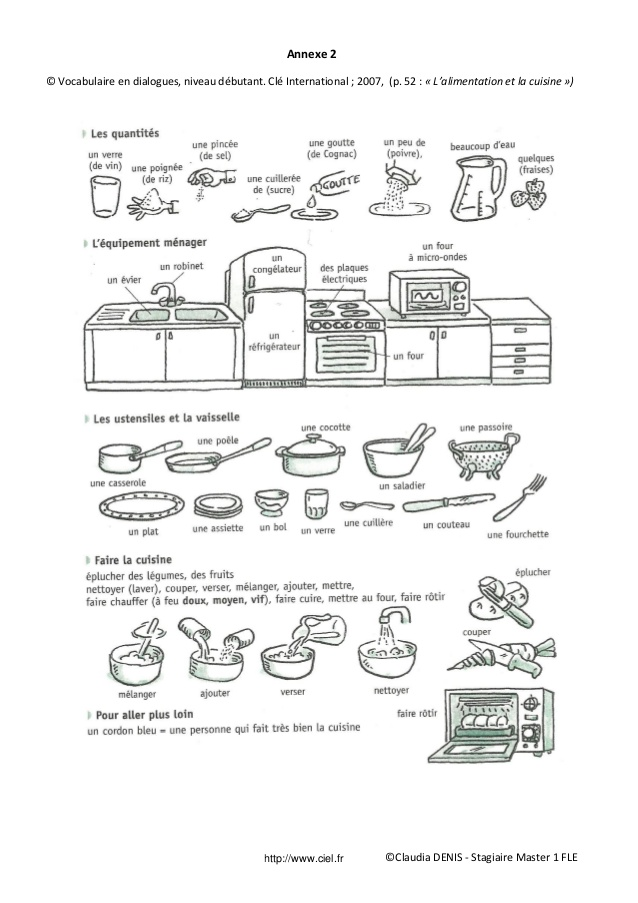 Bien connu maratfrench4 - Cuisine GO35