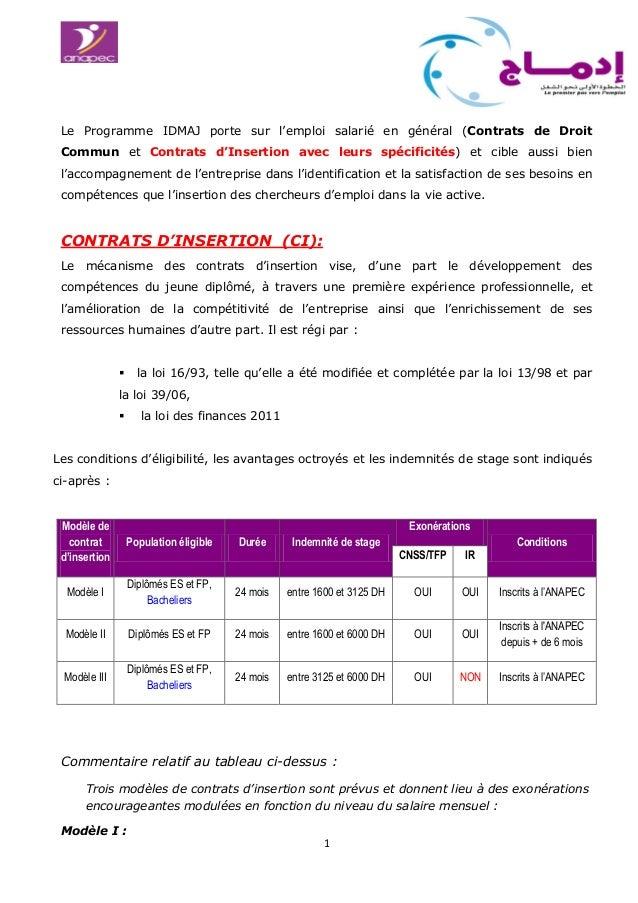 3èmes Assises de l'Emplo3èmes Assises 1 Le Programme IDMAJ porte sur l'emploi salarié en général (Contrats de Droit Commun...