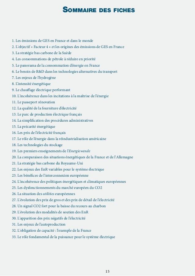 15 Sommaire des fiches 1. Les émissions de GES en France et dans le monde 2. L'objectif « Facteur 4 » et les origines des ...