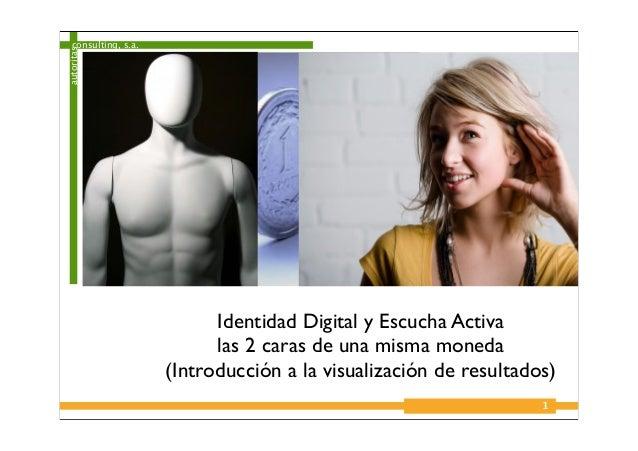 consulting, s.a. autoritas 1 Identidad Digital y Escucha Activa las 2 caras de una misma moneda (Introducción a la visuali...