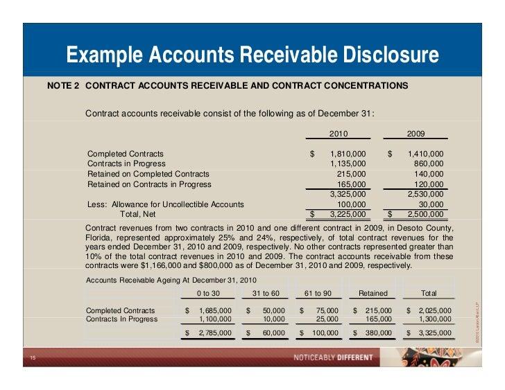 Accounting Disclosures?