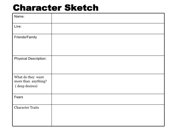 Essay Of Character Traits