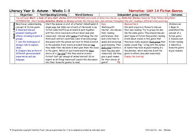 Literacy Year 6: Autumn – Weeks 1-3 Narrative: Unit 1A Fiction Genres Objectives Text/Speaking/Listening Word/Sentence Ind...