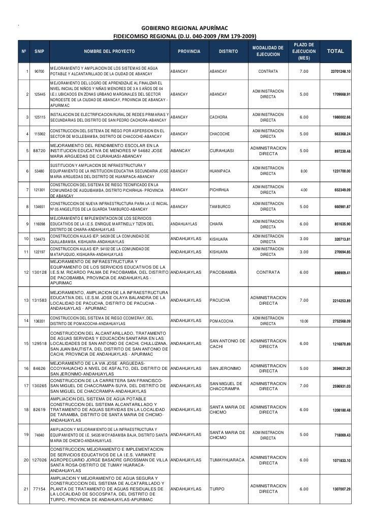 GOBIERNOREGIONALAPURÍMAC                                                   FIDEICOMISOREGIONAL(D.U.040‐2009/RM179‐2...