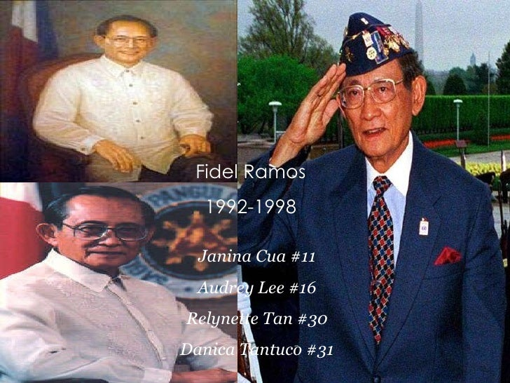 Fidel Ramos 1992-1998 Janina Cua #11 Audrey Lee #16 Relynette Tan #30 Danica Tantuco #31