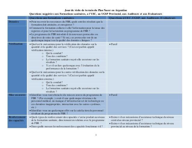 1 Jour de visite de terrain du Plan Nacer en Argentine Questions suggérées aux Formations sanitaires, a l'UEC, au UGSP Pro...