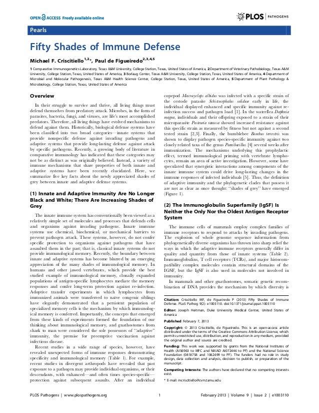 PearlsFifty Shades of Immune DefenseMichael F. Criscitiello1,2*, Paul de Figueiredo2,3,4,51 Comparative Immunogenetics Lab...