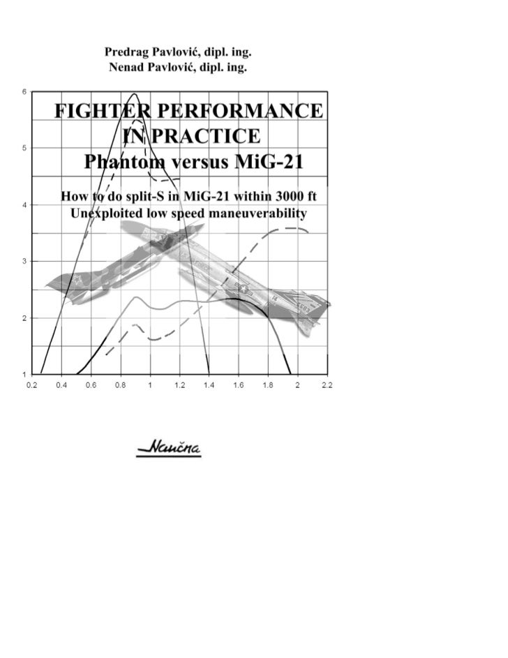 Fig. 5.5 RANGE                constant Mach/altitude cruise, tanks dropped     180 Fuel carried % of aircraft max      170...