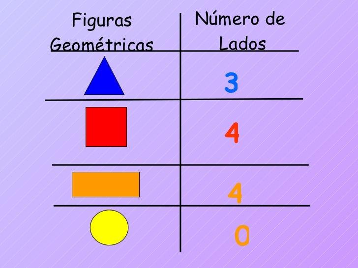 Figuras geometricas de 4 lados imagui for Las formas geometricas