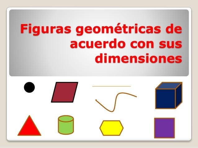 Figuras geométricas de  acuerdo con sus  dimensiones