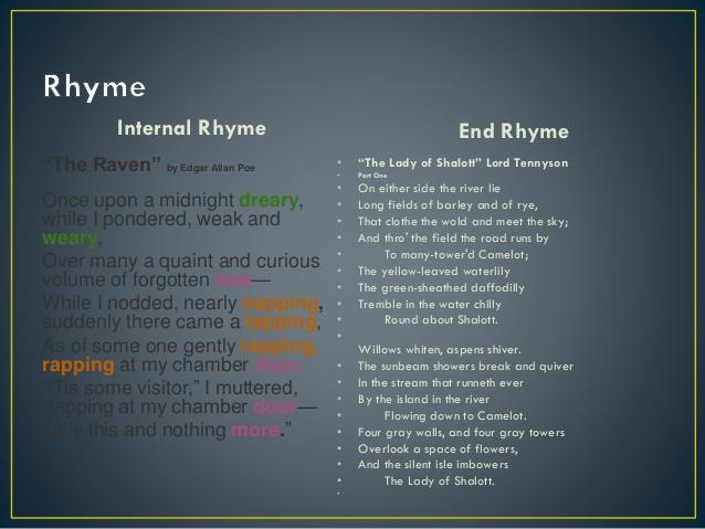 literary analysis of the raven