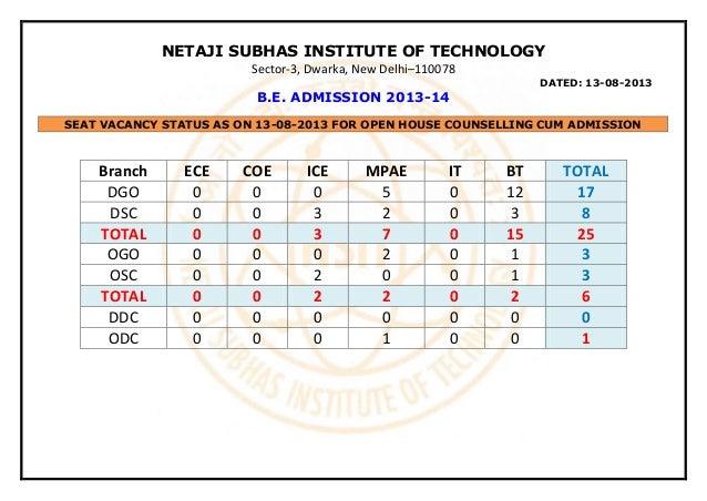 NETAJI SUBHAS INSTITUTE OF TECHNOLOGY Sector-3, Dwarka, New Delhi–110078 DATED: 13-08-2013 B.E. ADMISSION 2013-14 SEAT VAC...