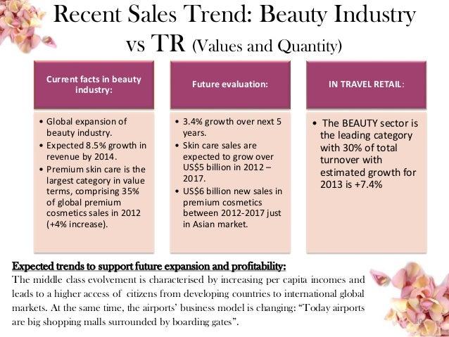 skin care market continue to grow Technavio analysts forecast the global organic skincare products market to grow at a products market to grow at a cagr organic skin care market.