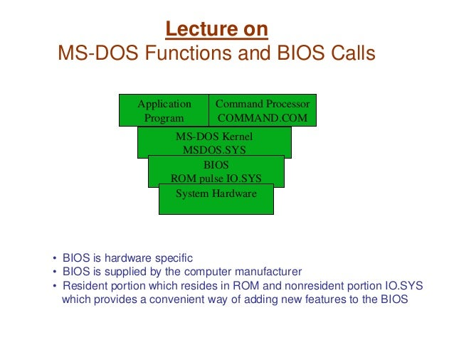 Lecture on MS-DOS Functions and BIOS Calls Application Program  Command Processor COMMAND.COM  MS-DOS Kernel MSDOS.SYS BIO...