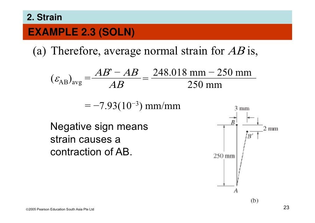 Strain Example Strain Example 2.3 Soln a