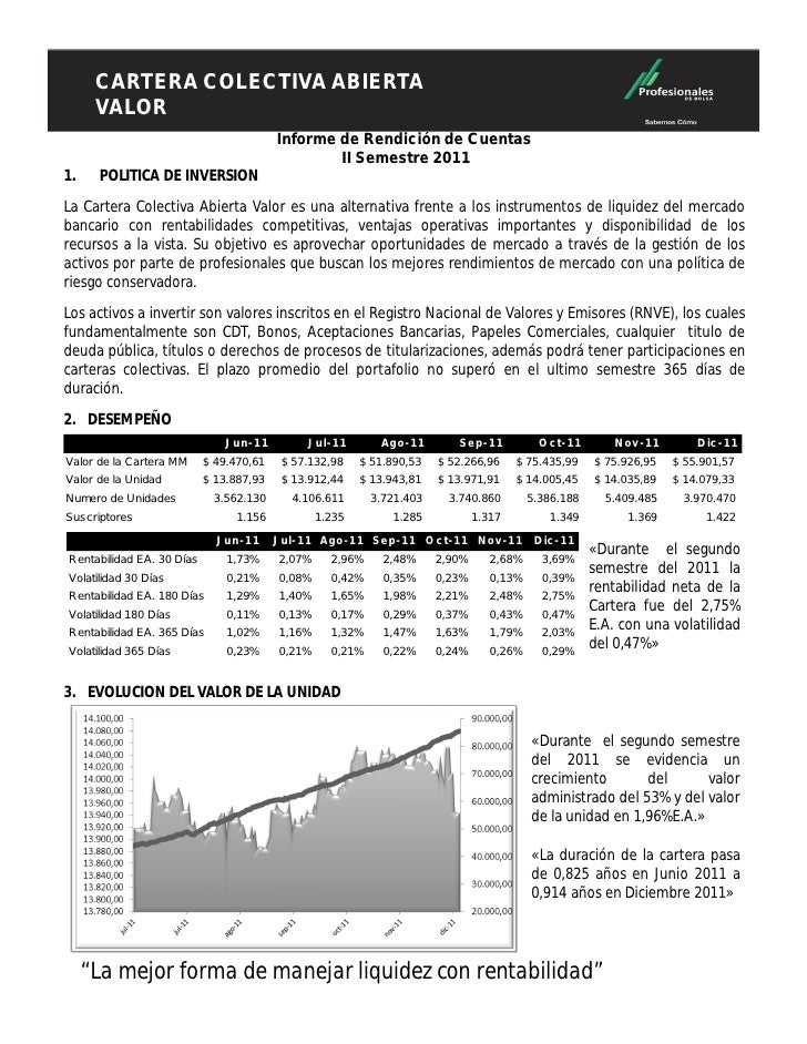 CARTERA COLECTIVA ABIERTA      VALOR                                          Informe de Rendición de Cuentas             ...