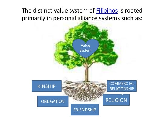 Filipino Values System The Distinct Value System of
