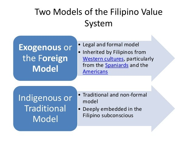 6 types of filipino value system The filipino value system or filipino values refers to the set of values or the value system that a majority of the filipino have historically held important in their.