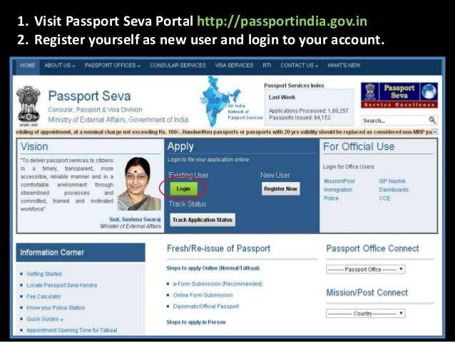 How To Get Passport