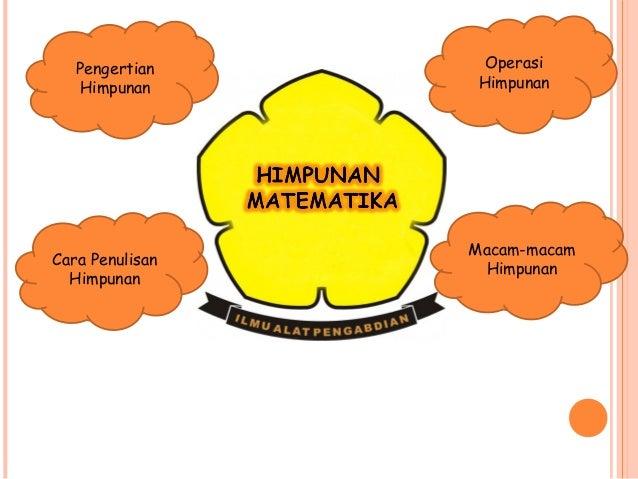 Operasi Himpunan Matematika Himpunan Operasi Himpunan
