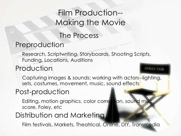 Film form -early cinema