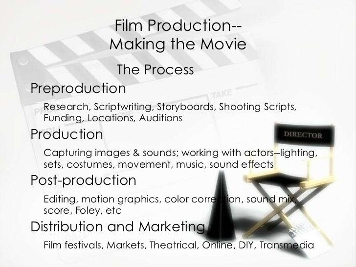 Film Production-- Making the Movie <ul><li>  The Process </li></ul><ul><li>Preproduction </li></ul><ul><li>Research, Scrip...