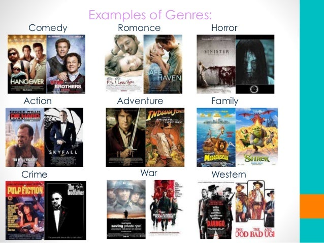 Films To Die For Movies List