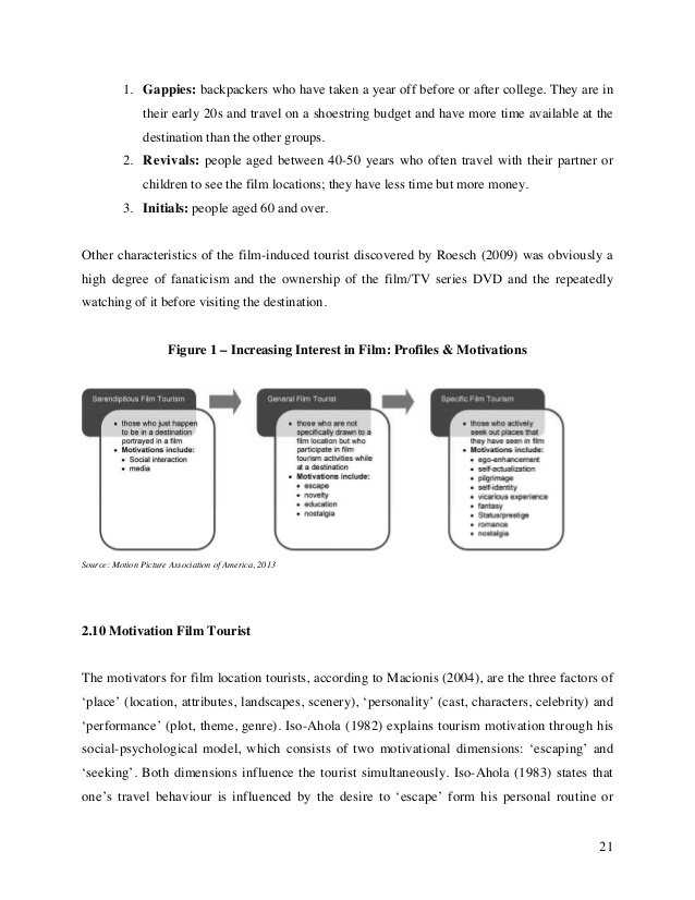 Tourism dissertation examples   Free tourism dissertations