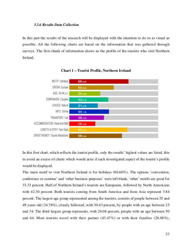 Dissertation research results