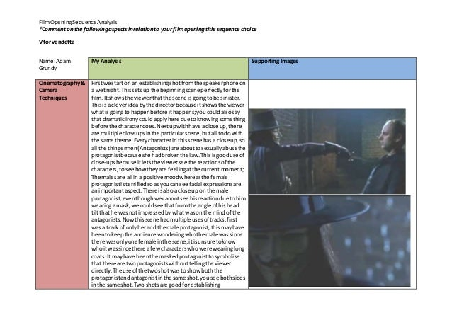 analysis of v for vendetta film studies essay Essay about politics in modern film (v for vendetta)  essay v for vendetta analysis  as a case study, i analyze the 2006 film v for vendetta as cinematic .